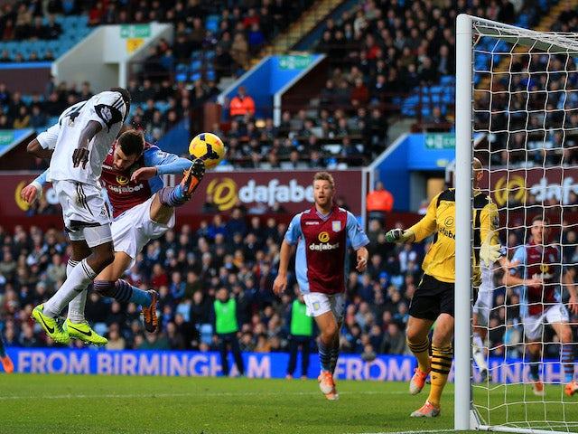 Result: Points shared at Villa Park