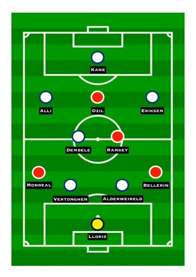 Tottenham vs. Arsenal combined XI