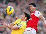 Andre Santos and Wes Hoolahan