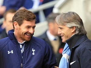 Match Analysis: Man City 2-1 Spurs