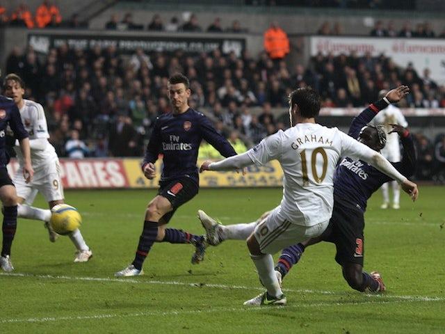 Match Analysis: Swansea 2-2 Arsenal