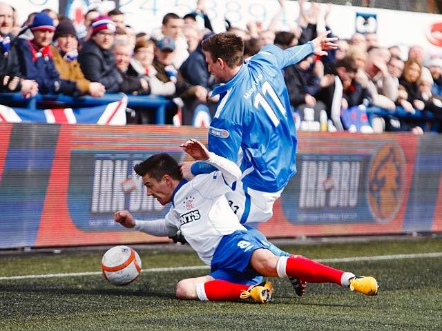 Result: Rangers held at Montrose