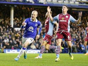 Match Analysis: Everton 2-1 Aston Villa