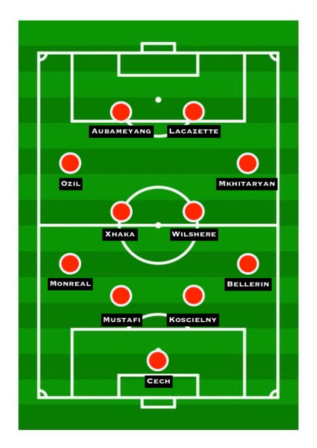 Arsenal with Aubameyang