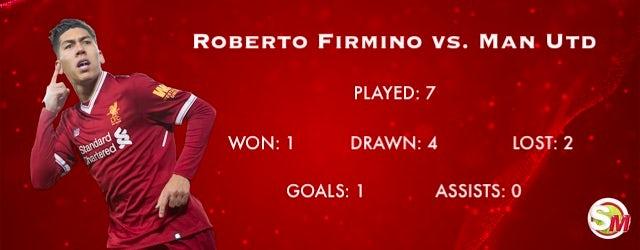Firmino vs. Man Utd