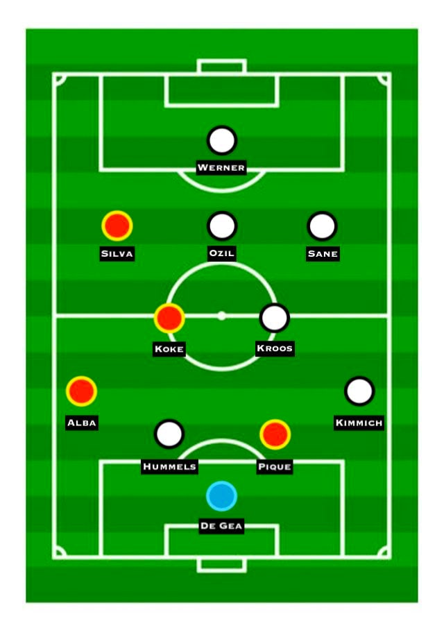 Combined XI: Germany vs. Spain