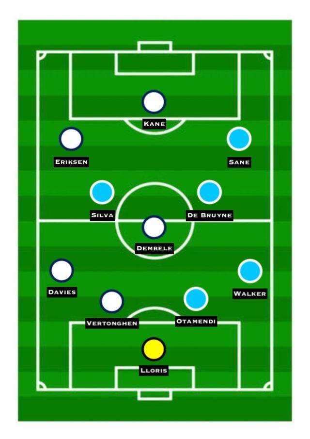 Combined XI: Spurs vs. Man City