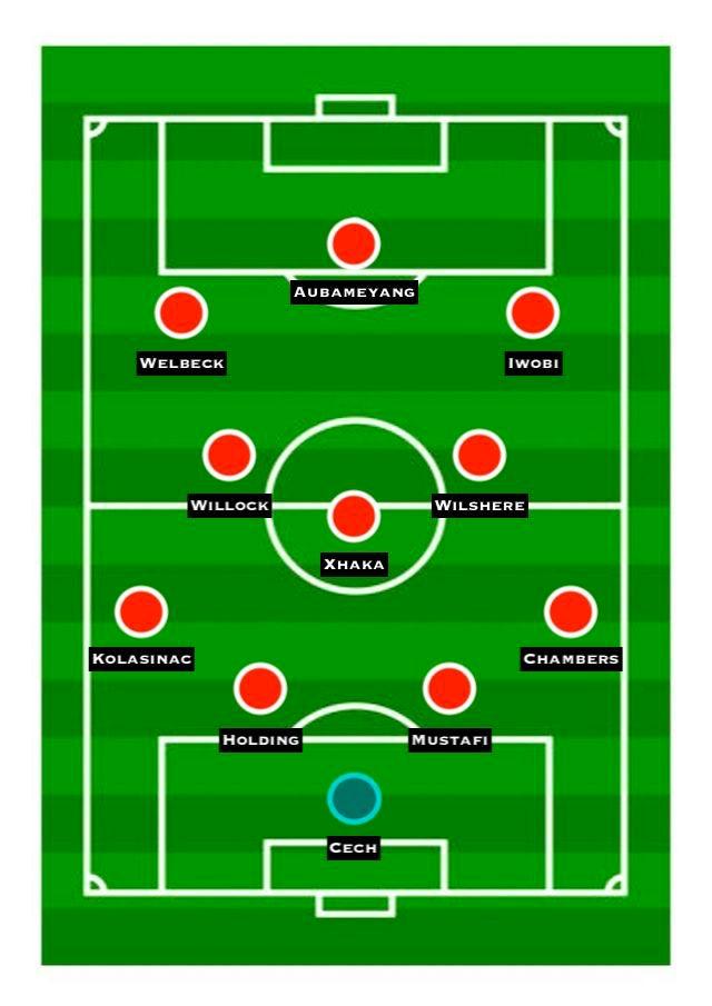 Arsenal XI vs. Man Utd
