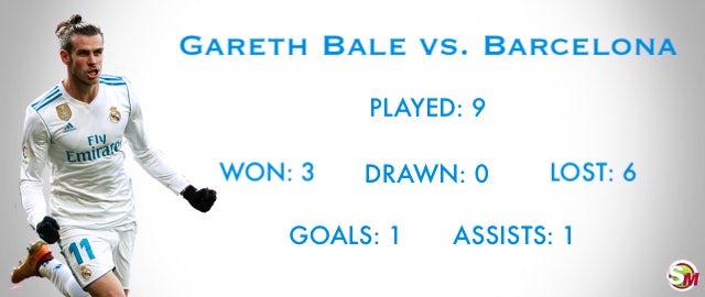 Gareth Bale vs. Barcelona