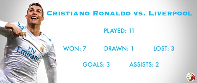 Ronaldo vs. Liverpool