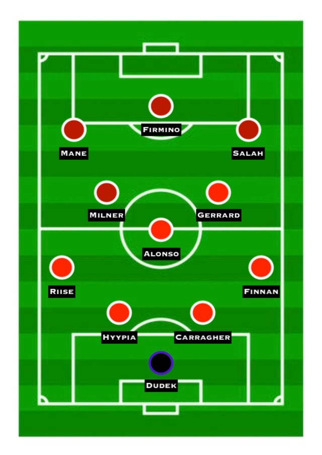 Combined XI: Liverpool 2005 vs. 2018