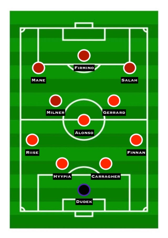 Combined Xi Liverpool 2005 Vs 2018 Sports Mole