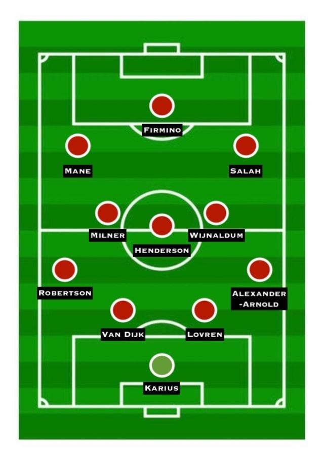 Predicted Liverpool XI vs. Real Madrid