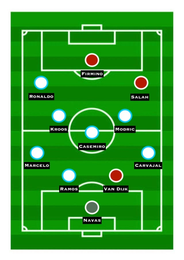Combined XI: Real Madrid vs. Liverpool