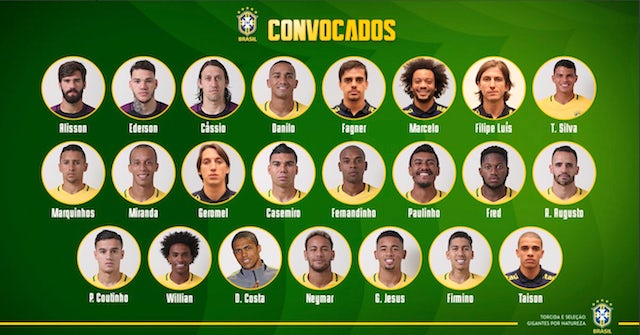 Brazil World Cup squad