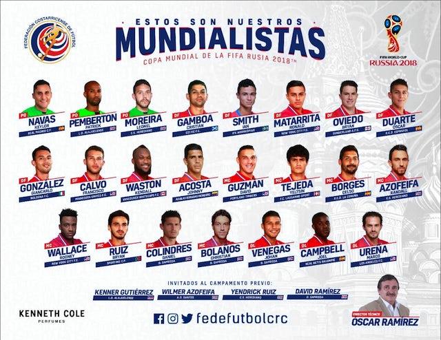 Costa Rica World Cup squad