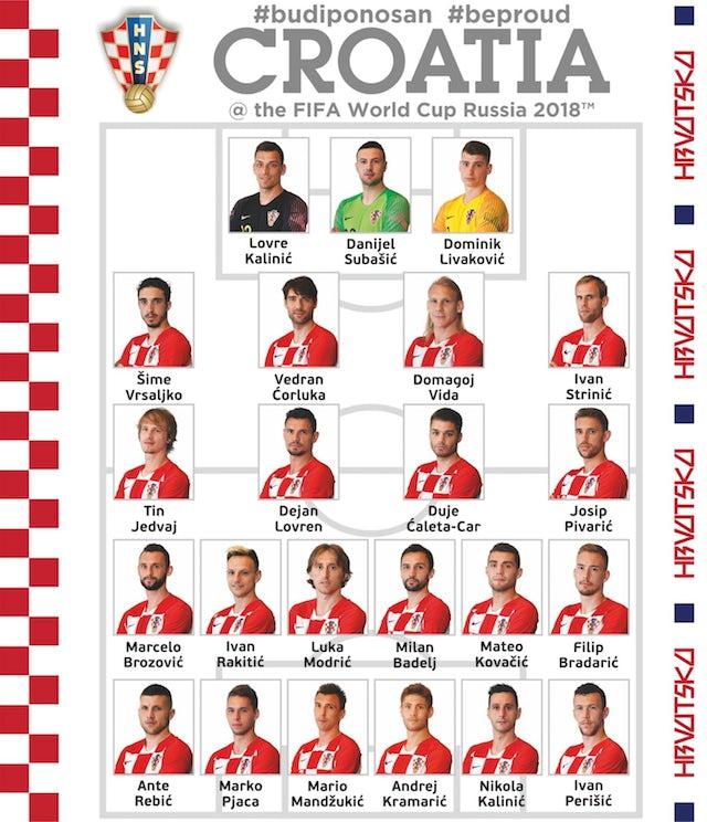 Croatia World Cup squad