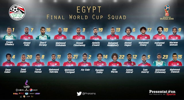 Egypt World Cup squad
