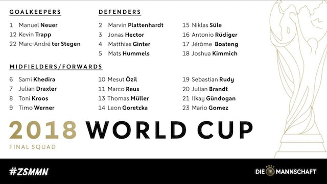 Germany World Cup squad