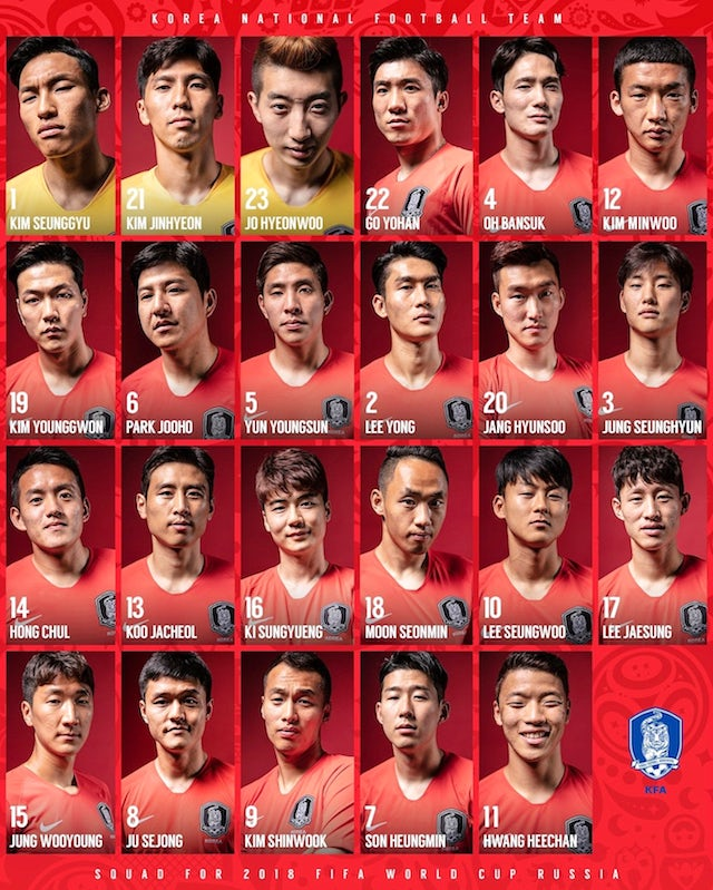 South Korea World Cup squad