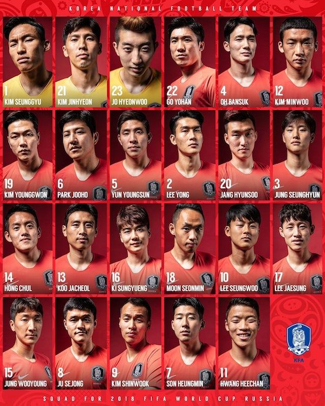 South Korea World Cup squad