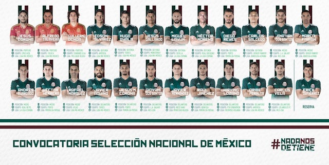 Mexico World Cup squad