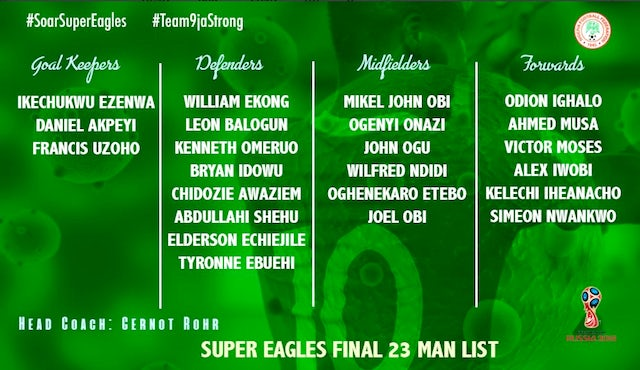 Nigeria World Cup squad