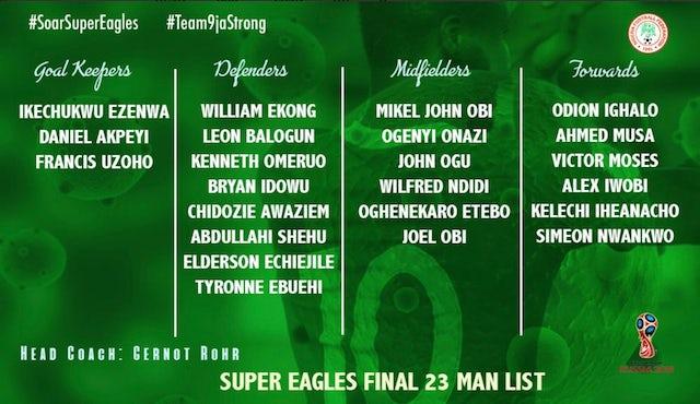 Nigeria World Cup squad