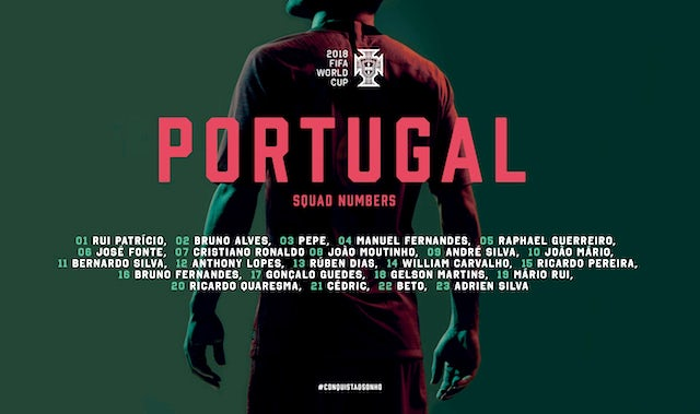 Portugal World Cup squad