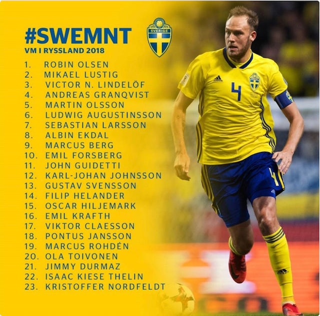 Sweden World Cup squad
