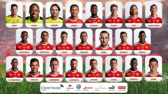 Switzerland World Cup squad