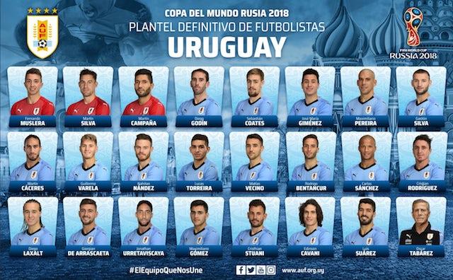 Uruguay World Cup squad
