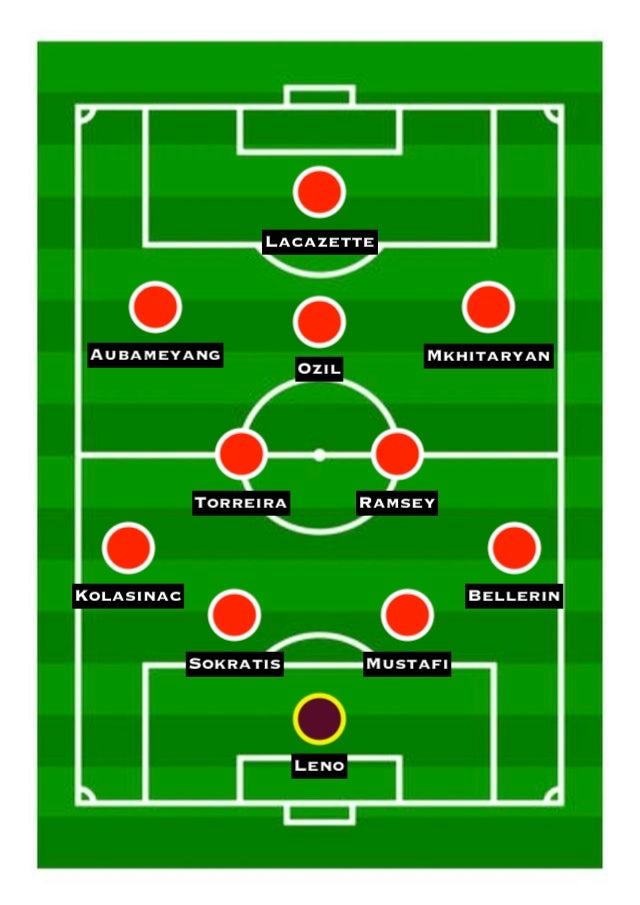 Possible Arsenal XI 2018-19