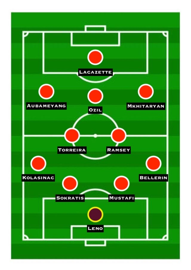 How Arsenal could line up in 2018-19 - Sports Mole
