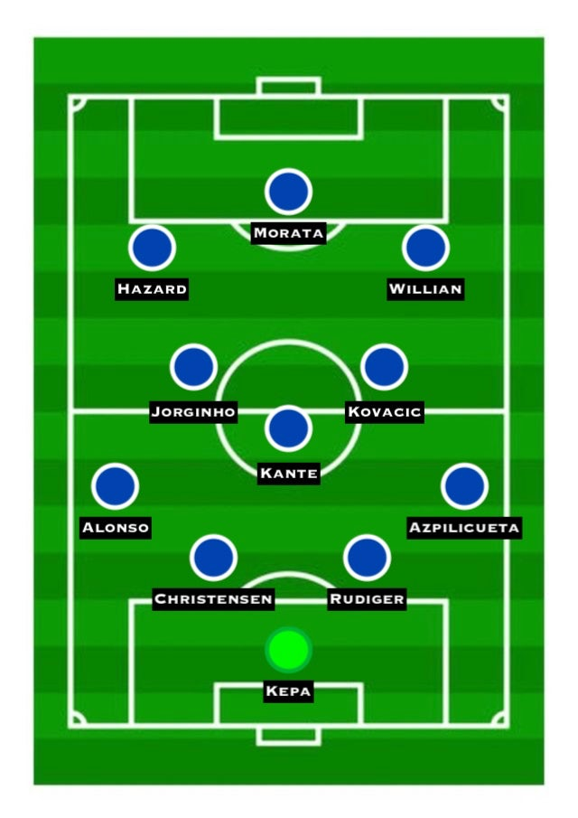 Possible Chelsea XI 2018-19