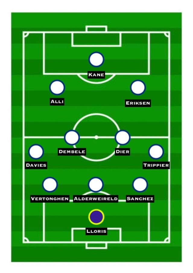 How Tottenham Hotspur Could Line Up In 2018 19 Sports Mole