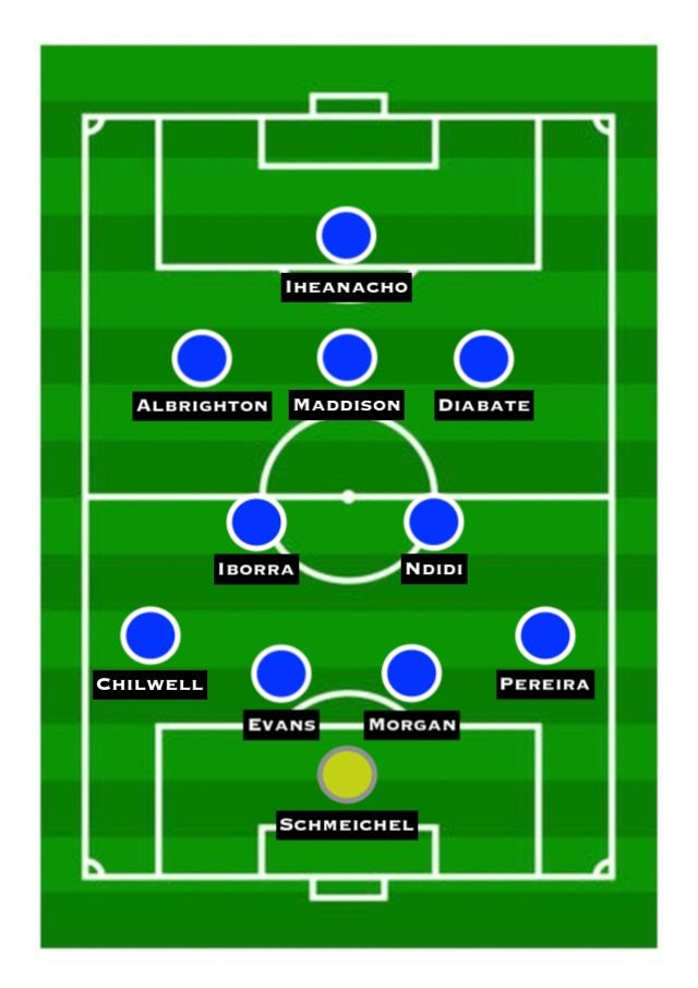 Leicester City predicted XI vs. Manchester United