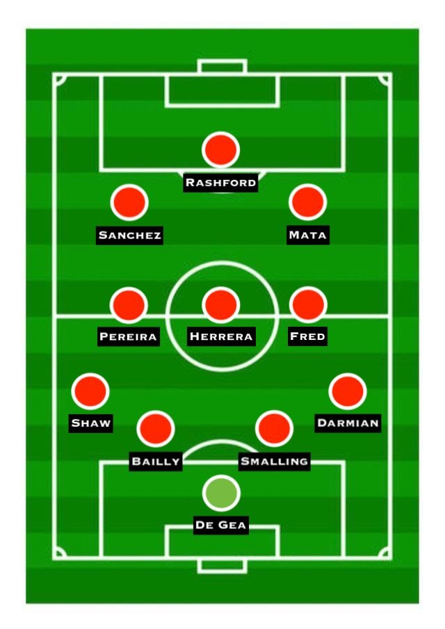 Manchester United predicted XI vs. Leicester City