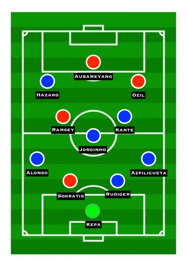 Combined XI for Chelsea vs. Arsenal
