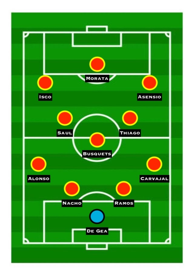 SPA XI vs. ENG