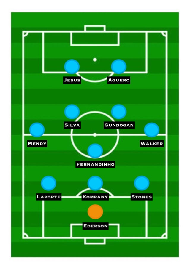 Possible MNC XI vs. FUL