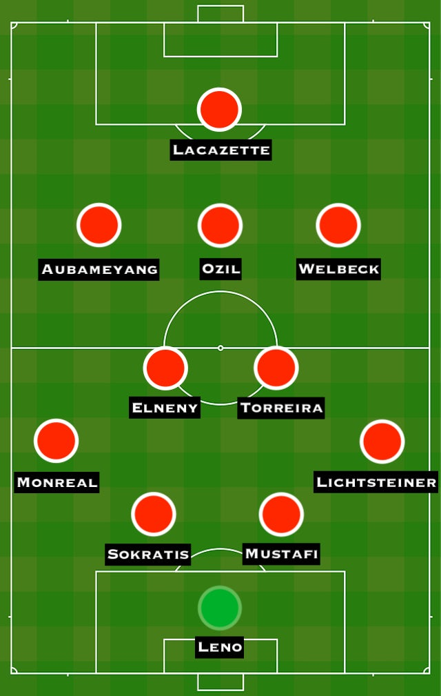 Possible ARS XI vs. VOR