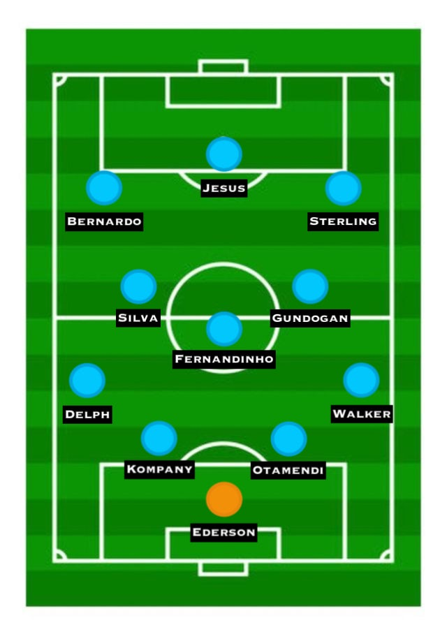 Possible MNC XI vs. Lyon