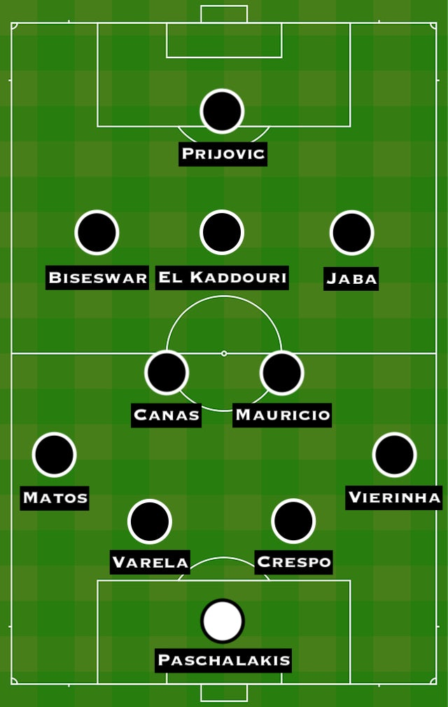 Possible PAOK XI vs. ARS