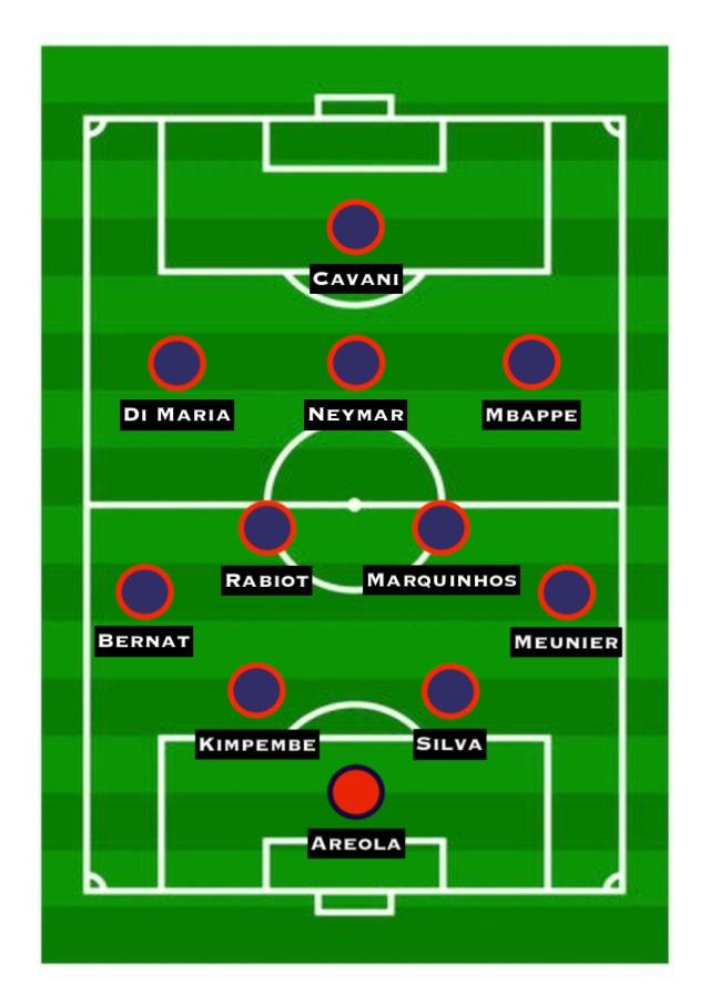 Possible PSG XI vs. LIV