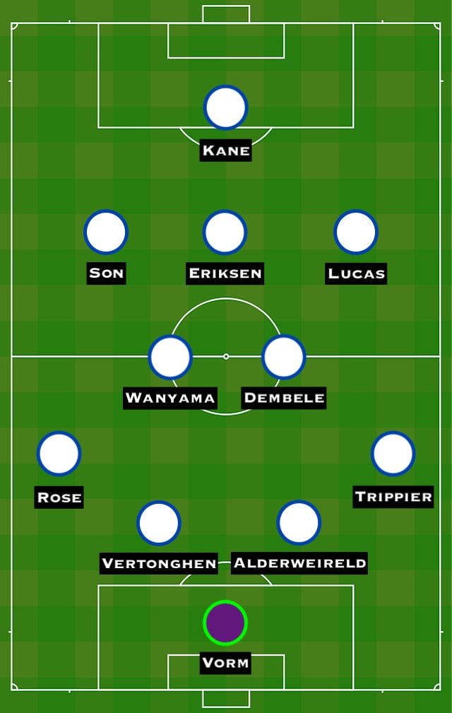 Possible TOT XI vs. BHA