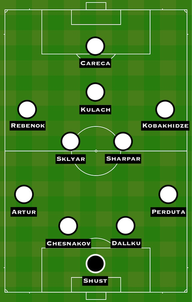 Possible VOR XI vs. ARS
