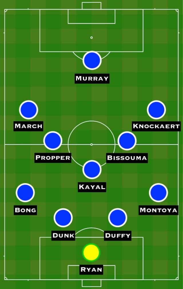 Possible BHA XI vs. MNC