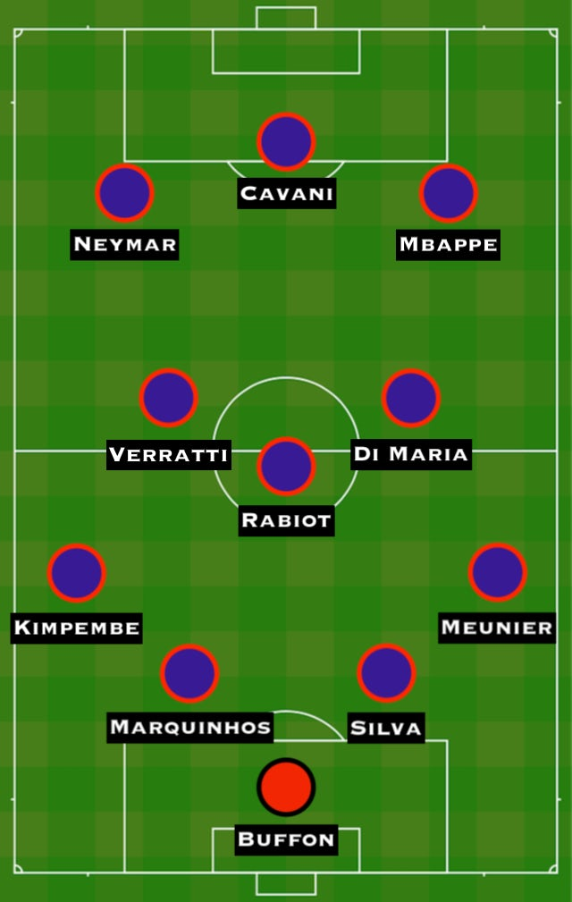 Possible PSG XI vs. Nice