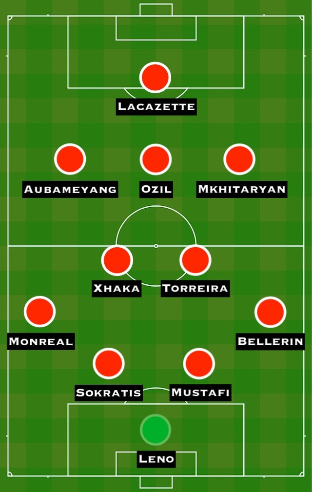 Possible ARS XI vs. FUL